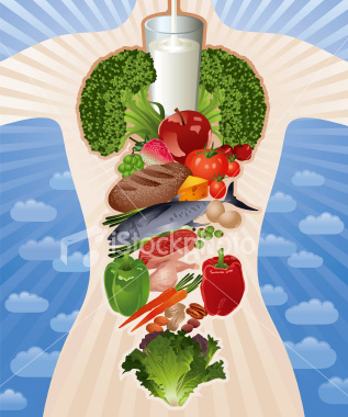 ist2_4664480-healthy-food-and-body.jpg